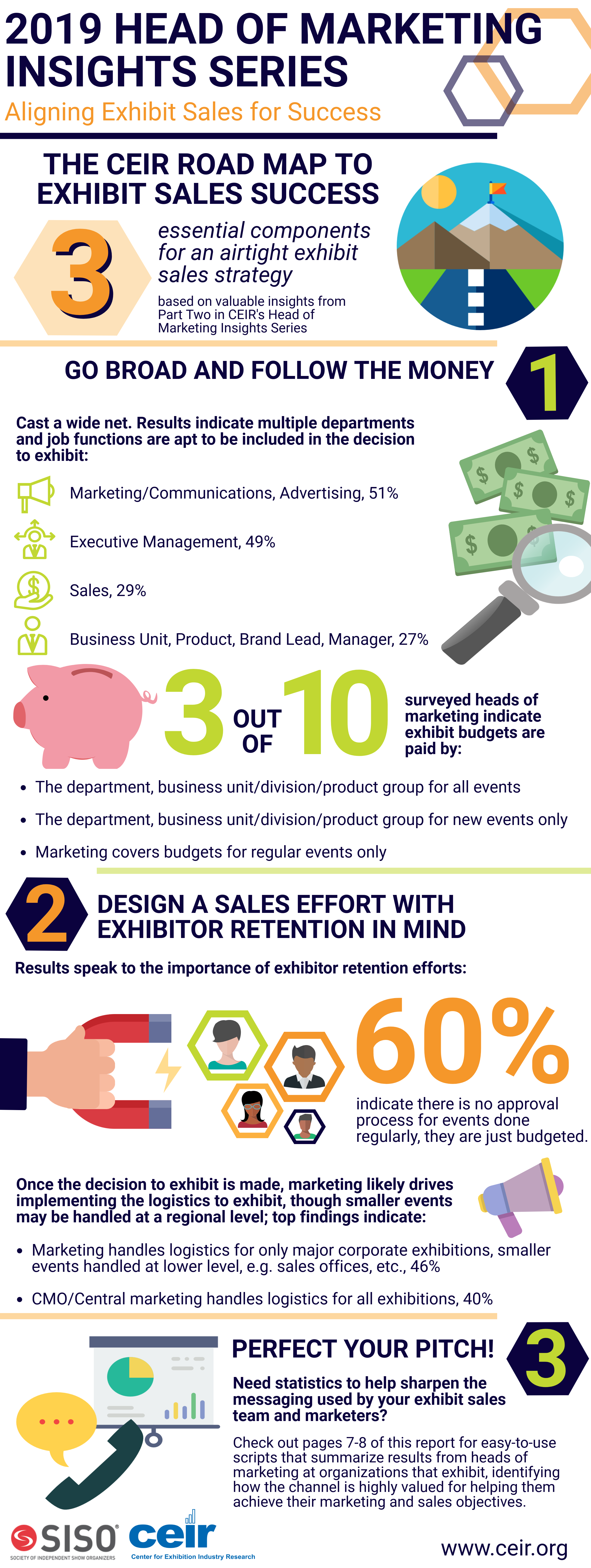 "Insights from ""Aligning Exhibit Sales for Success"""